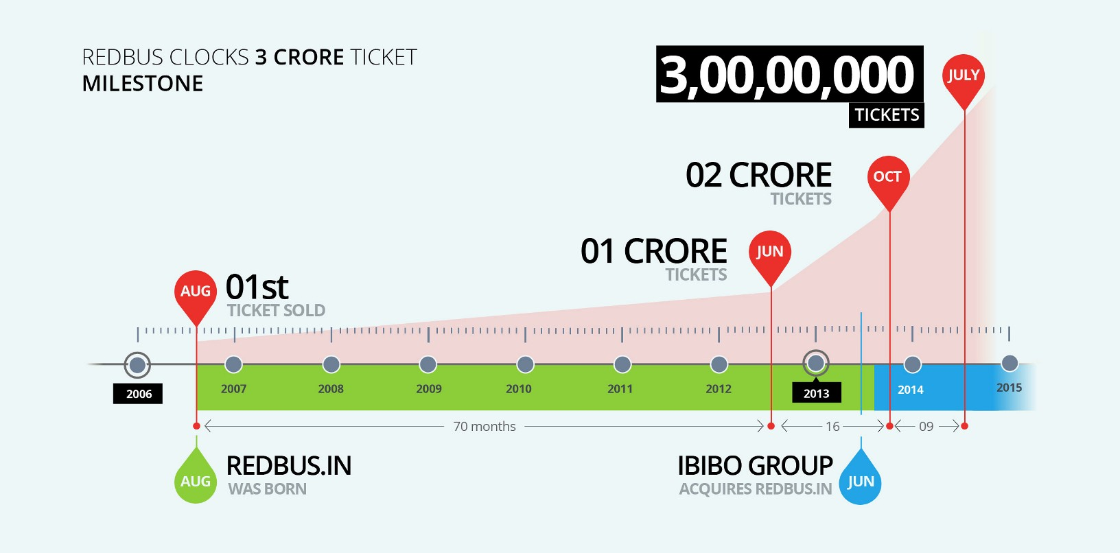 3cr_tickets_Final-03