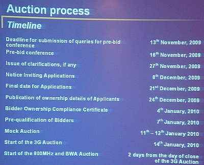 3gauction-timeline