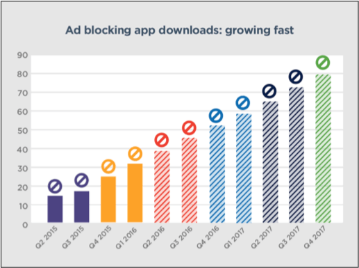 ad-blockers