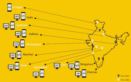 Cleartrip cities