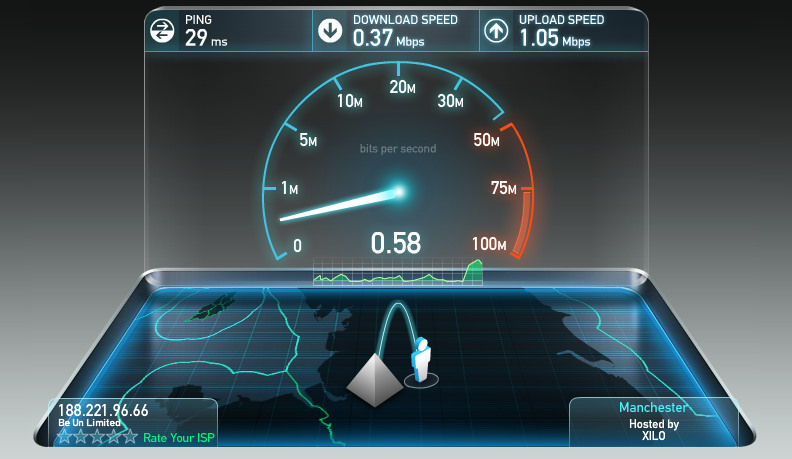 isp-speed