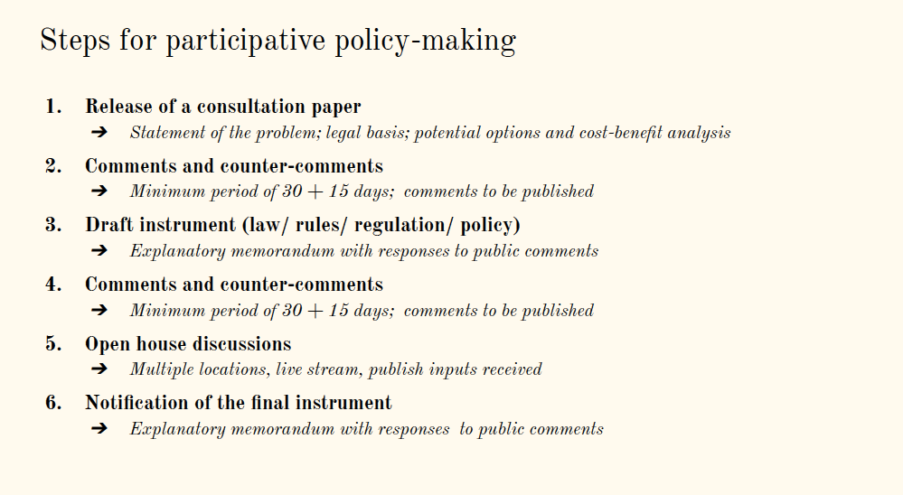 Steps for participative policymaking. Source: Smriti Parsheera