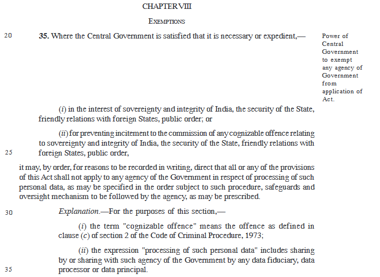 Personal Data Protection Bill, 2019 - Section 35