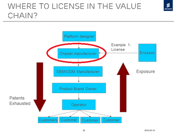 Where-to-license