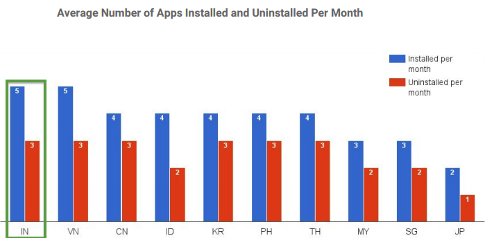 apps-installed