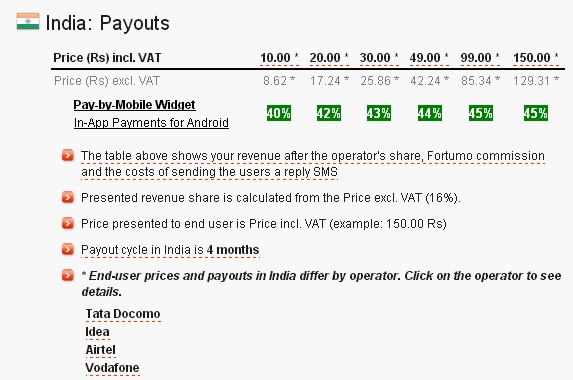 fortumo payout