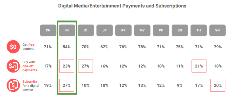 media-payments-subscriptions