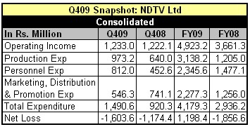 q409-ndtv-consolidated-financials