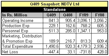 q409-ndtv-standalone-financials