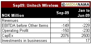 sep09-unitech-wireless1