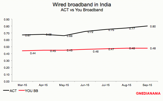 wired-broadband-act-you